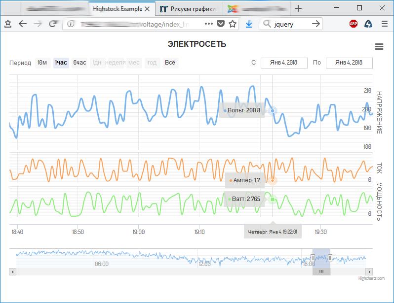 Рисуем графики Highcharts (Highstock) по данным из MySQL